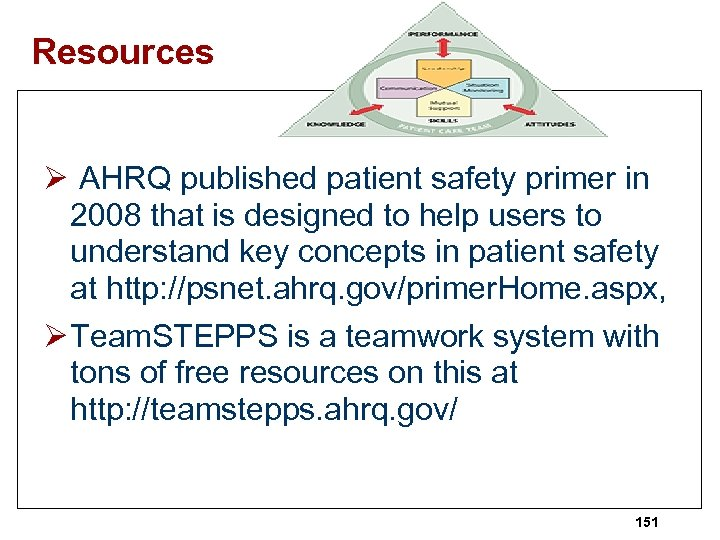 Resources Ø AHRQ published patient safety primer in 2008 that is designed to help
