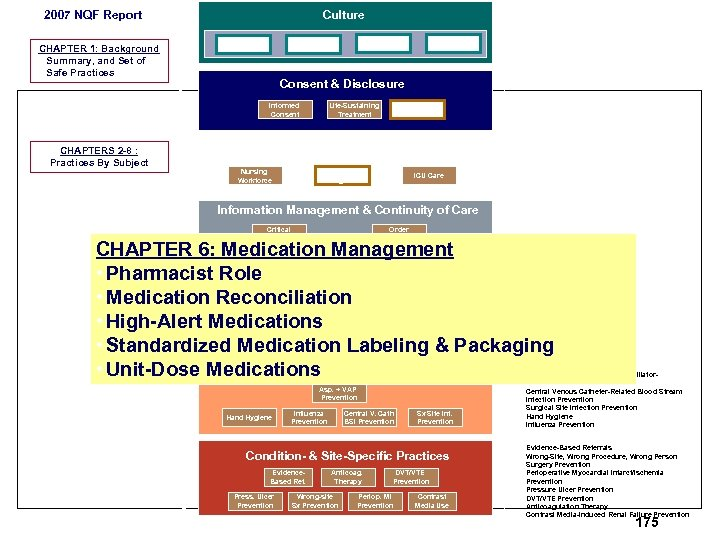 Culture 2007 NQF Report Culture SP 1 CHAPTER 1: Background q Summary, and Set