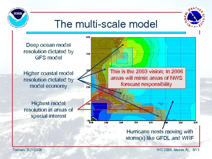 The multi-scale model Deep ocean model resolution dictated by GFS model Higher coastal model