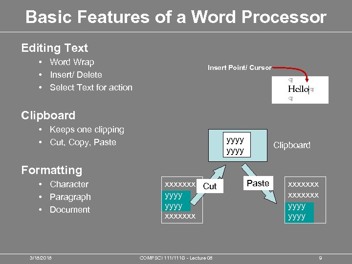 Basic Features of a Word Processor Editing Text • Word Wrap • Insert/ Delete