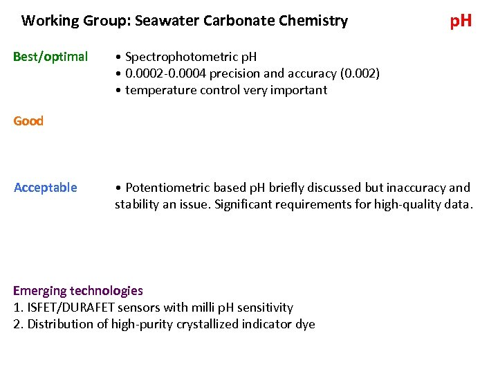 Working Group: Seawater Carbonate Chemistry Best/optimal p. H • Spectrophotometric p. H • 0.