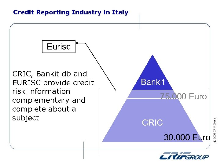 Credit Reporting Industry in Italy Eurisc Bankit 75. 000 Euro CRIC 30. 000 Euro