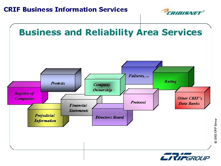 CRIF Business Information Services Business and Reliability Area Services Failures, . . . Registry
