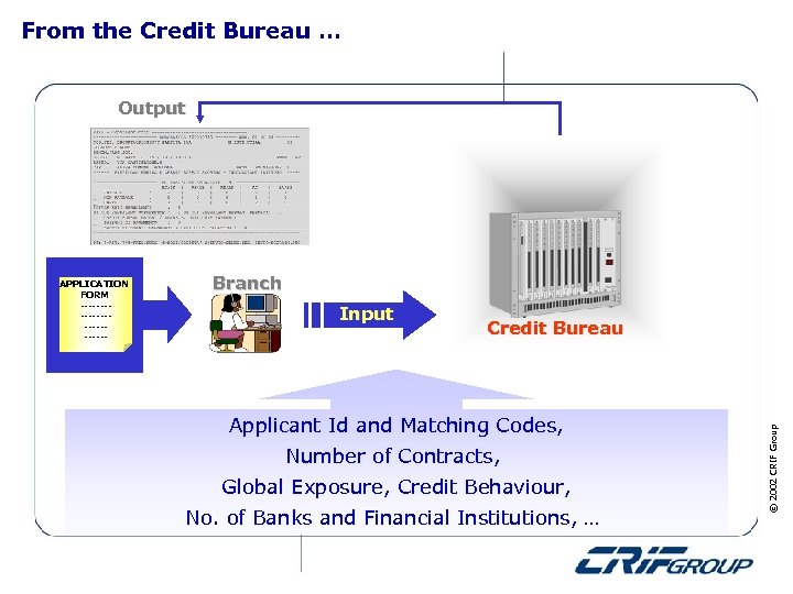 From the Credit Bureau … Output Branch Input Credit Bureau Applicant Id and Matching