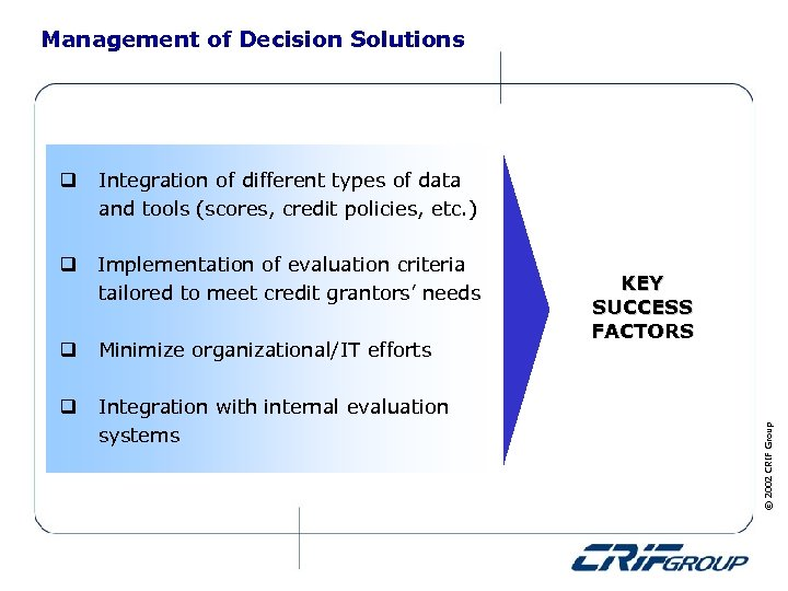 Management of Decision Solutions Integration of different types of data and tools (scores, credit