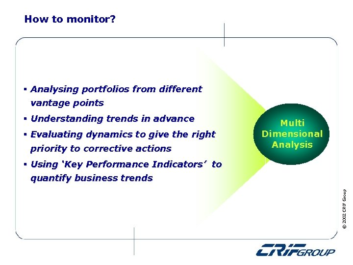 How to monitor? § Analysing portfolios from different vantage points § Understanding trends in