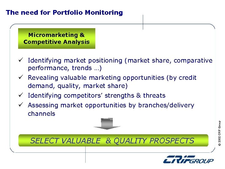 The need for Portfolio Monitoring Micromarketing & Competitive Analysis ü Identifying market positioning (market