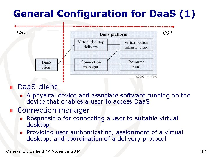General Configuration for Daa. S (1) CSC CSP Daa. S client A physical device