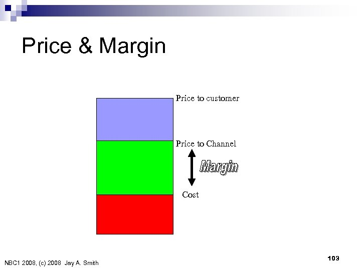 Price & Margin Price to customer Price to Channel Cost NBC 1 2008, (c)