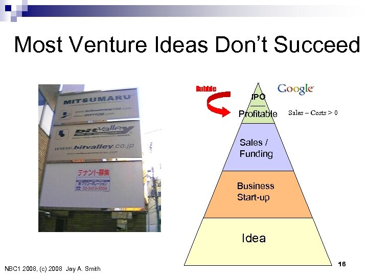 Most Venture Ideas Don't Succeed Bubble IPO Profitable Sales – Costs > 0 Sales