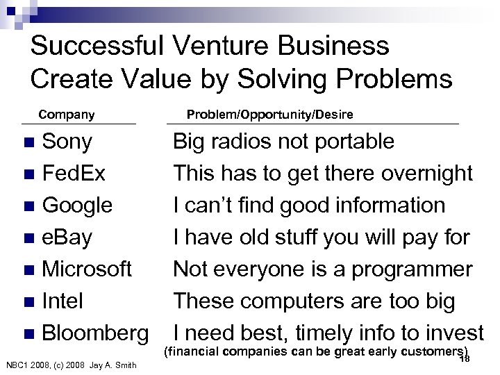 Successful Venture Business Create Value by Solving Problems Company Sony n Fed. Ex n