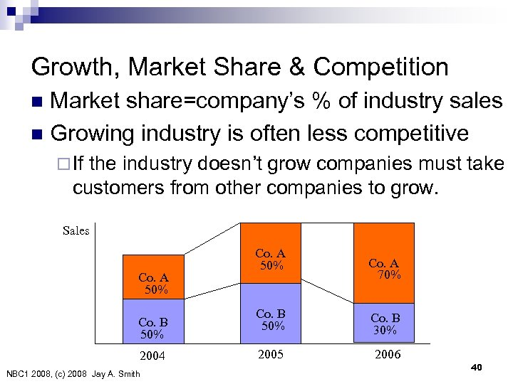 Growth, Market Share & Competition Market share=company's % of industry sales n Growing industry