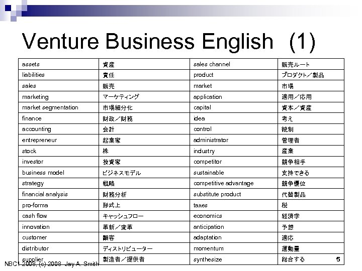 Venture Business English (1) assets 資産 sales channel 販売ルート liabilities 責任 product プロダクト/製品 sales 販売