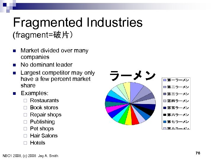 Fragmented Industries (fragment=破片) n n Market divided over many companies No dominant leader Largest