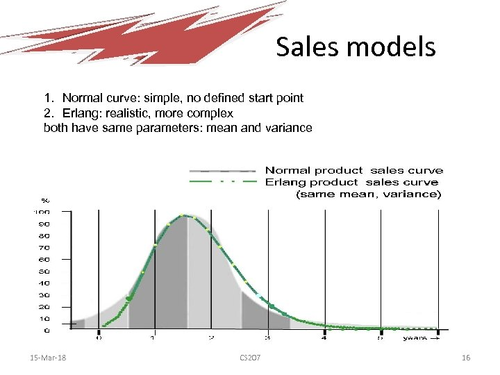 Sales models 1. Normal curve: simple, no defined start point 2. Erlang: realistic, more