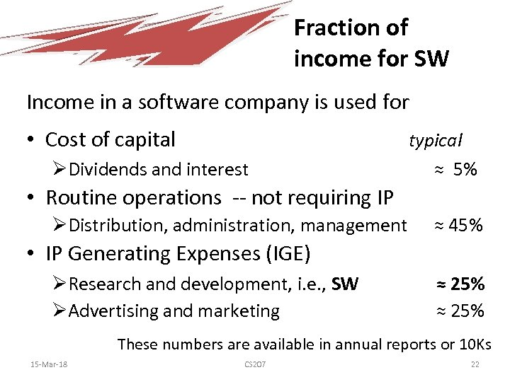 Fraction of income for SW Income in a software company is used for •