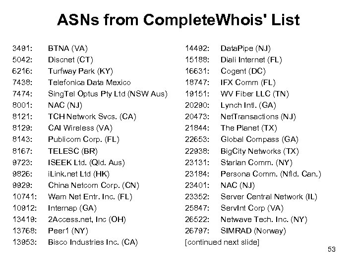 ASNs from Complete. Whois' List 3491: 5042: 6216: 7438: 7474: 8001: 8129: 8143: 8167: