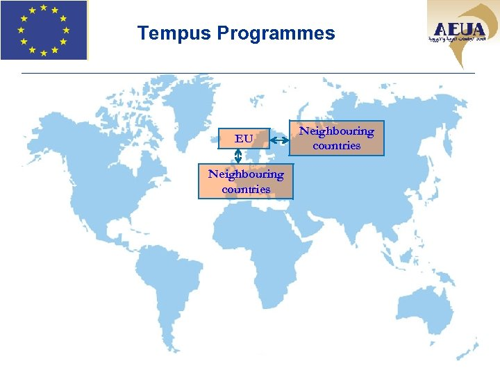 Tempus Programmes EU Neighbouring countries
