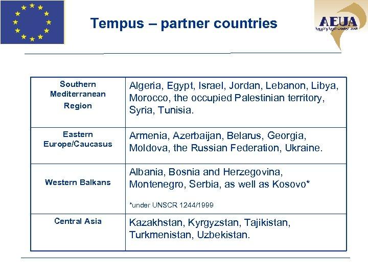 Tempus – partner countries Southern Mediterranean Region Eastern Europe/Caucasus Western Balkans Algeria, Egypt, Israel,