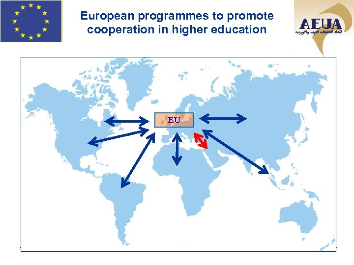 European programmes to promote cooperation in higher education EU