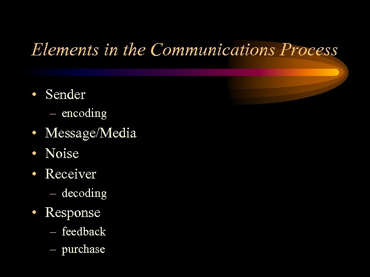 Elements in the Communications Process • Sender – encoding • Message/Media • Noise •