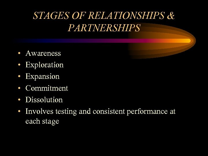 STAGES OF RELATIONSHIPS & PARTNERSHIPS • • • Awareness Exploration Expansion Commitment Dissolution Involves