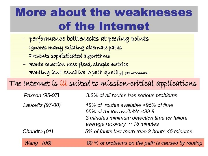More about the weaknesses of the Internet - performance bottlenecks at peering points –
