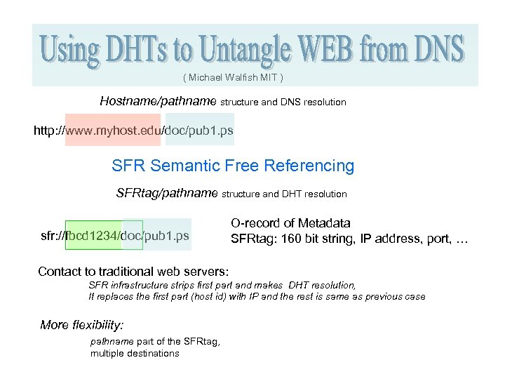 ( Michael Walfish MIT ) Hostname/pathname structure and DNS resolution http: //www. myhost. edu/doc/pub