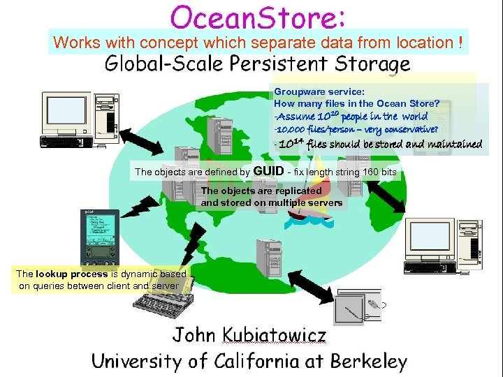 Works with concept which separate data from location ! Groupware service: How many files