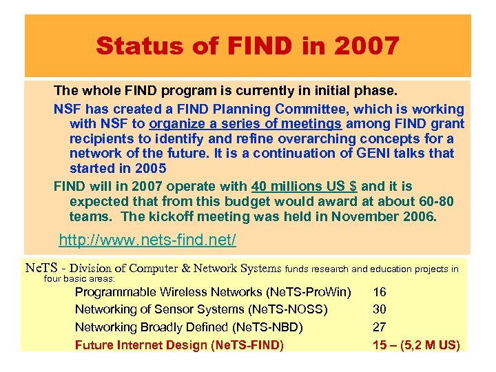 Status of FIND in 2007 The whole FIND program is currently in initial phase.