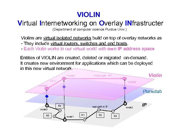 VIOLIN Virtual Internetworking on Overlay INfrastructer (Department of computer science Purdue Univ. ) Violins