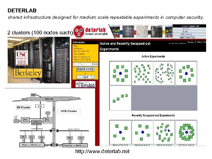 DETERLAB shared infrastructure designed for medium scale repeatable experiments in computer security. 2 clusters