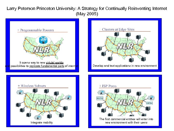 Larry Peterson Princeton University: A Strategy for Continually Reinventing Internet (May 2005) It opens