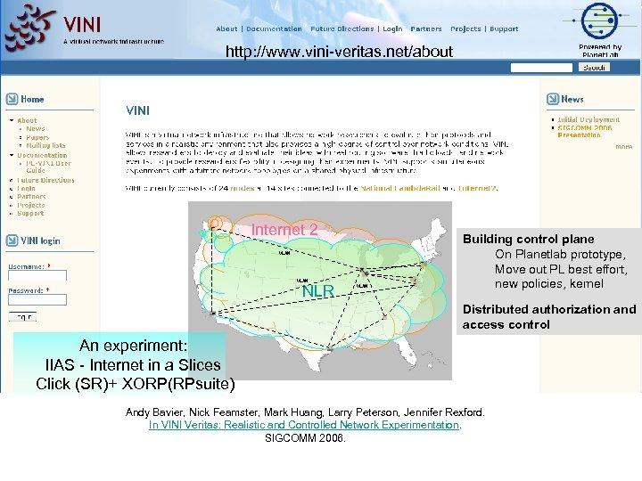 http: //www. vini-veritas. net/about Internet 2 VLAN NLR VLAN Building control plane On Planetlab