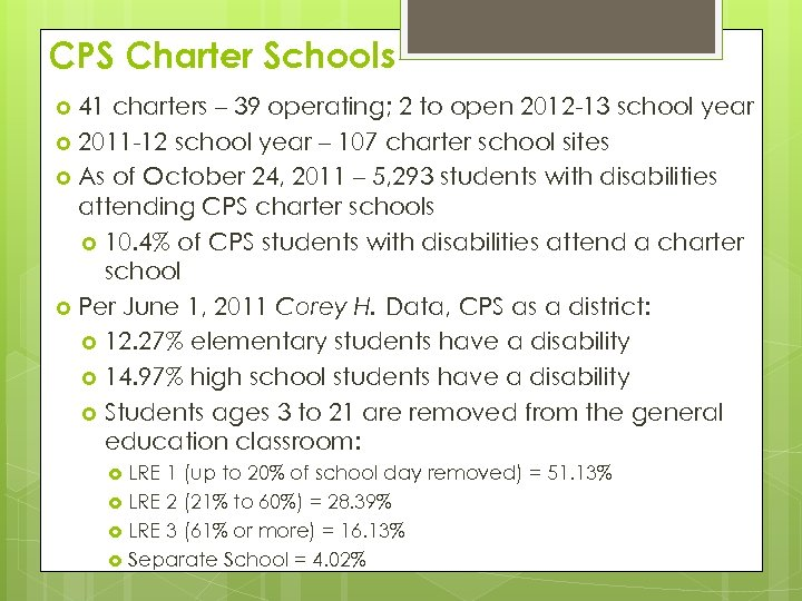 CPS Charter Schools 41 charters – 39 operating; 2 to open 2012 -13 school