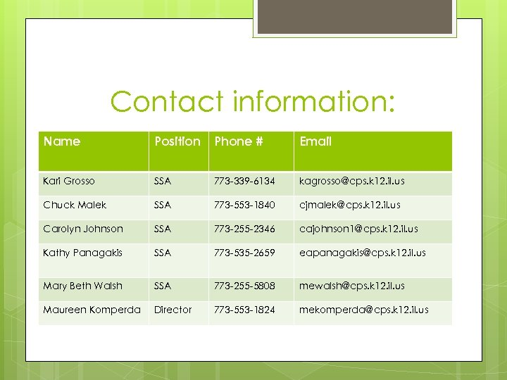 Contact information: Name Position Phone # Email Kari Grosso SSA 773 -339 -6134 kagrosso@cps.