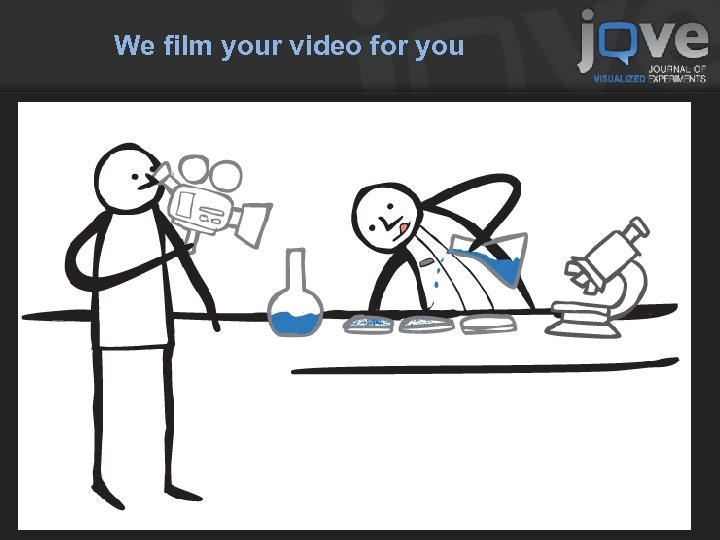 We film your video for you