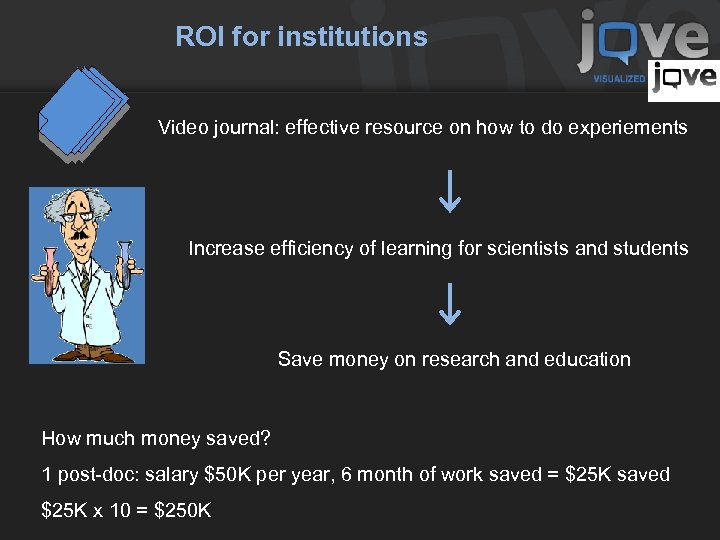 ROI for institutions Video journal: effective resource on how to do experiements Increase efficiency
