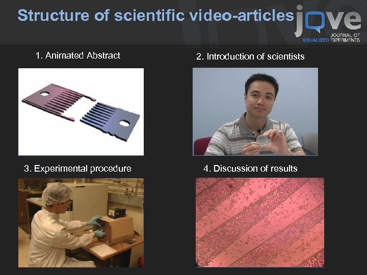 Structure of scientific video-articles 1. Animated Abstract 2. Introduction of scientists 3. Experimental procedure