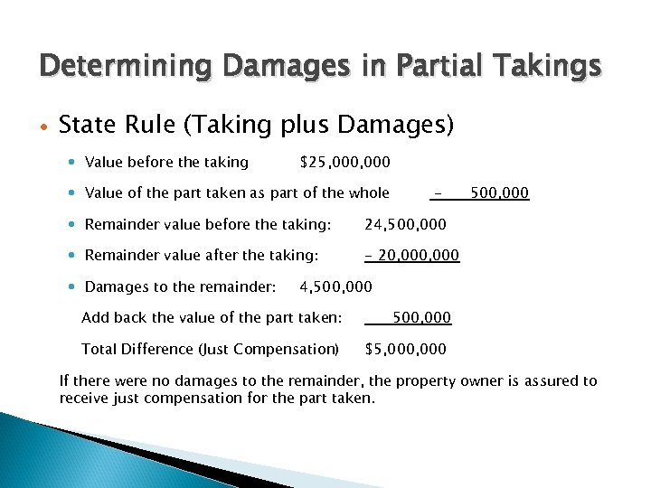 Determining Damages in Partial Takings State Rule (Taking plus Damages) Value before the taking