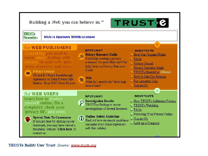 TRUSTe Builds User Trust Source: www. truste. org