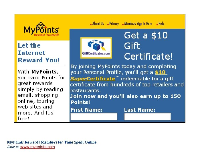 My. Points Rewards Members for Time Spent Online Source: www. mypoints. com