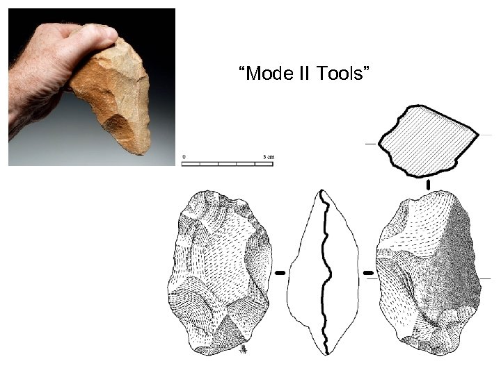 """Mode II Tools"""