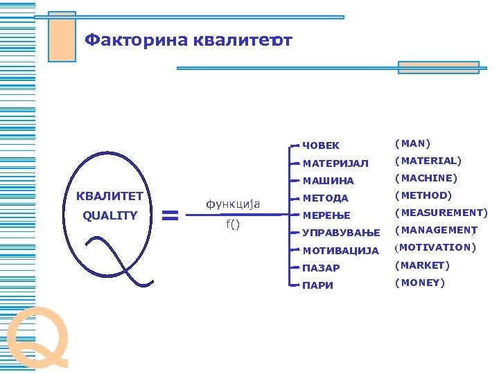 Faktorina kvalitet ot ^OVEK MATERIJAL Q f() METODA (METHOD) MEREWE (MEASUREMENT) UPRAVUVAWE (MANAGEMENT )