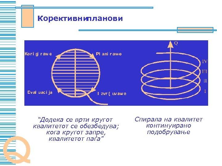 "Korektivniplanovi Q ""Dodeka se vrti krugot kvalitetot se obezbeduva; koga krugot zapre, kvalitetot pa|a"""