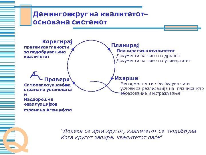 Demingovkrug na kvalitetot– osnovana sistemot Korigiraj : prezemiaktivnosti za podobruvawe na kvalitetot Proveri :