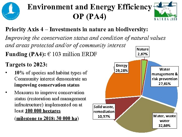 Environment and Energy Efficiency OP (PA 4) Priority Axis 4 – Investments in nature