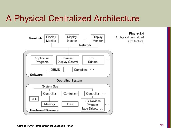 A Physical Centralized Architecture Copyright © 2007 Ramez Elmasri and Shamkant B. Navathe 33