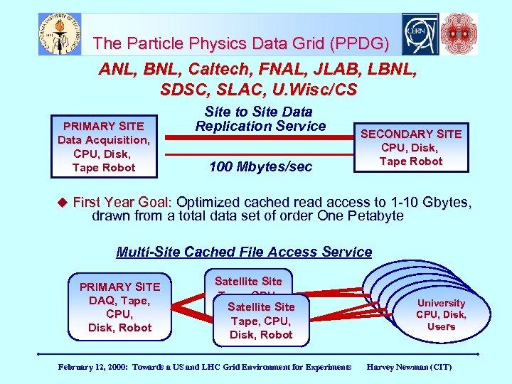 The Particle Physics Data Grid (PPDG) ANL, BNL, Caltech, FNAL, JLAB, LBNL, SDSC, SLAC,