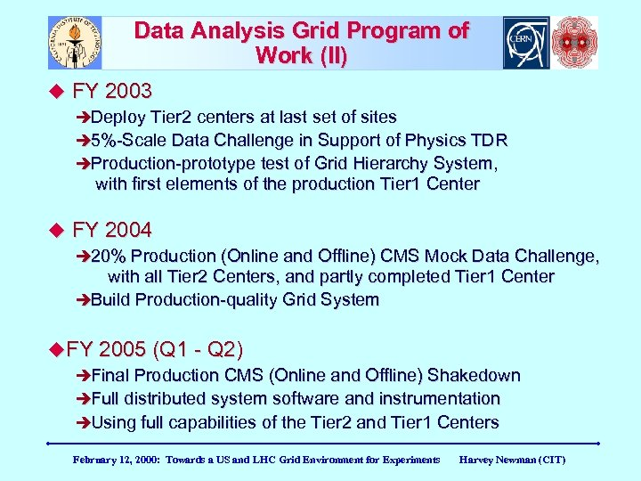 Data Analysis Grid Program of Work (II) FY 2003 Deploy Tier 2 centers at